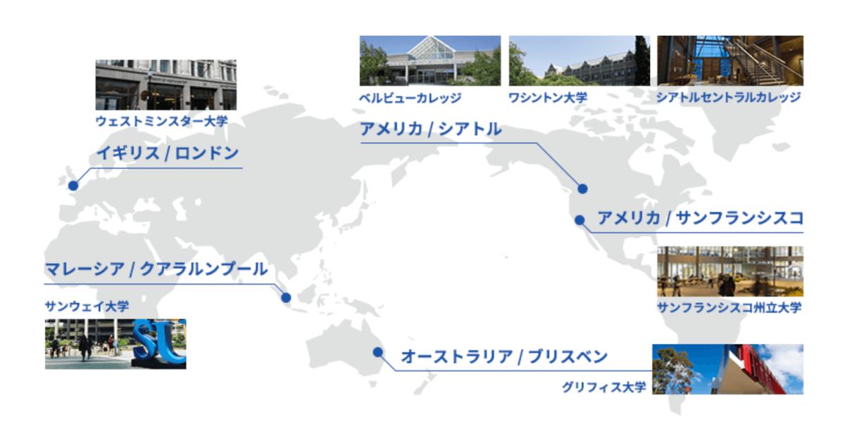 IBPビジネス留学プログラム
